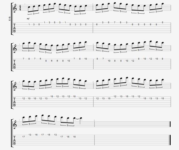 ESCALA MAYOR - cuerdas 1 y 2