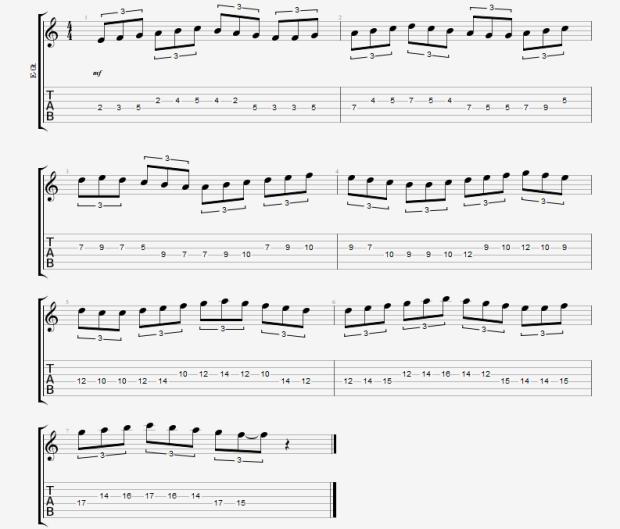 ESCALA MAYOR - Cuerdas 4 y 3
